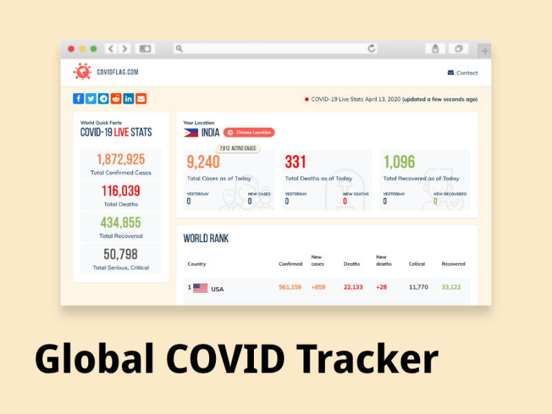 Global COVID Tracker-Thumbnail